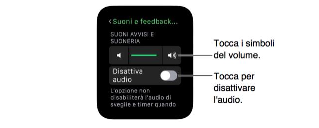 Regolare suono e volume su Apple Watch