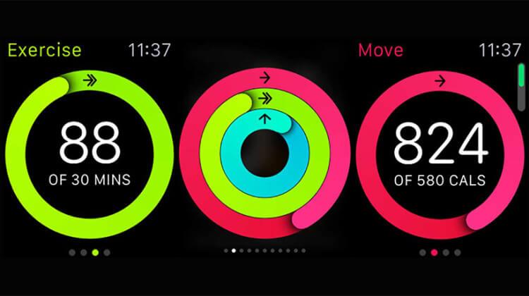 Cronologia Attività fisica e risultati su Apple Watch